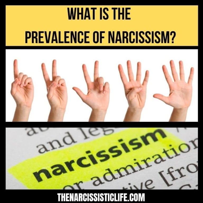 What is the Prevalence of Narcissism?