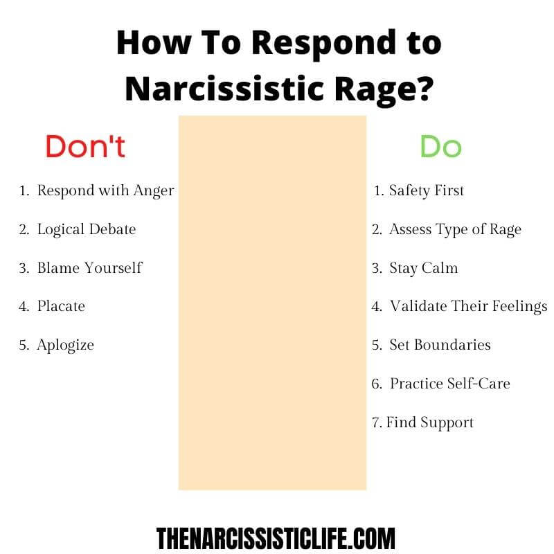 how to respond to narcissistic rage