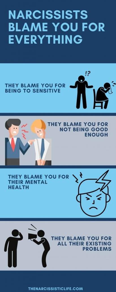 narcissists blame you for everything