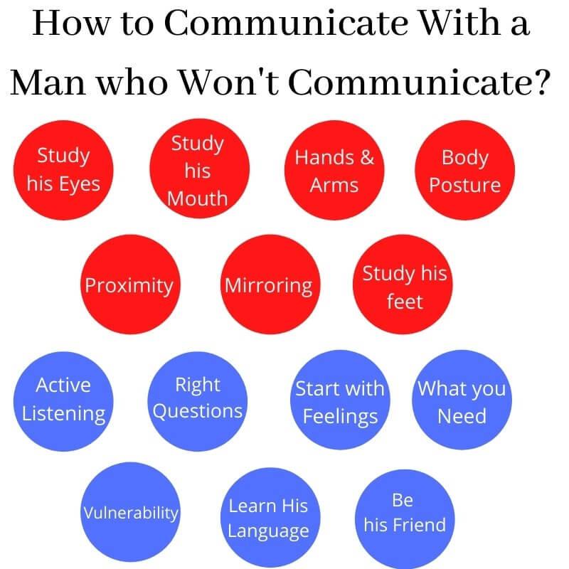14 ways to communicate with a man who won't communicate